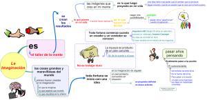 Mapa de la imaginación taller de la mente